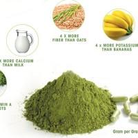 Benefits-Of-Moringa-Leaf-Powder